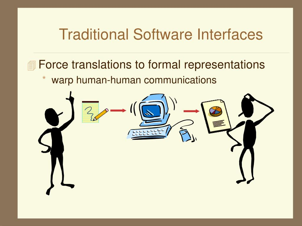 Traditional Software Interfaces