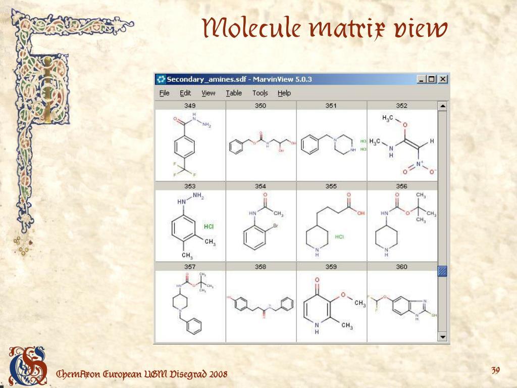 Molecule matrix view