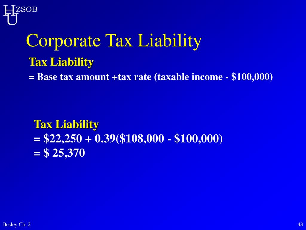 Corporate Tax Liability