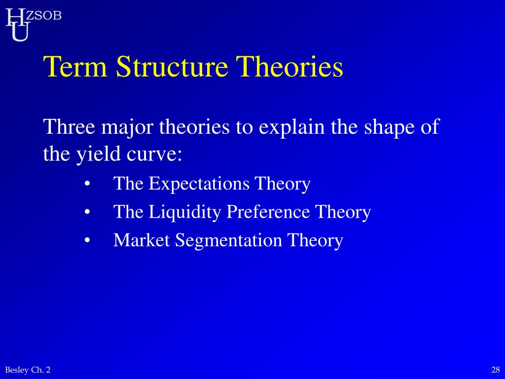 Term Structure Theories