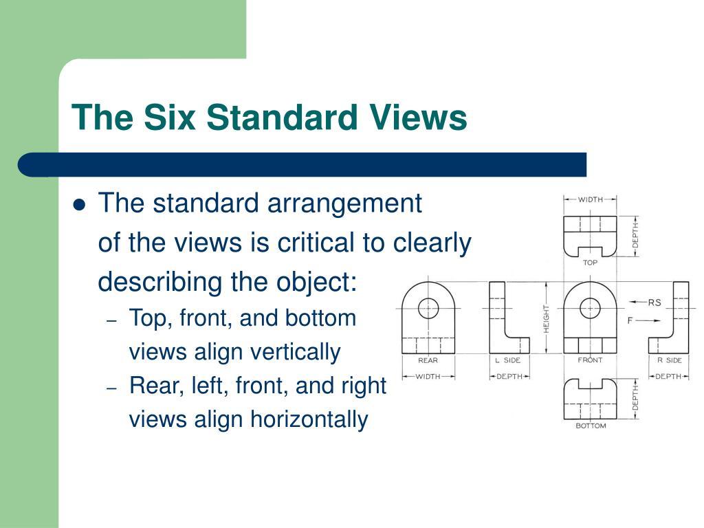 The Six Standard Views