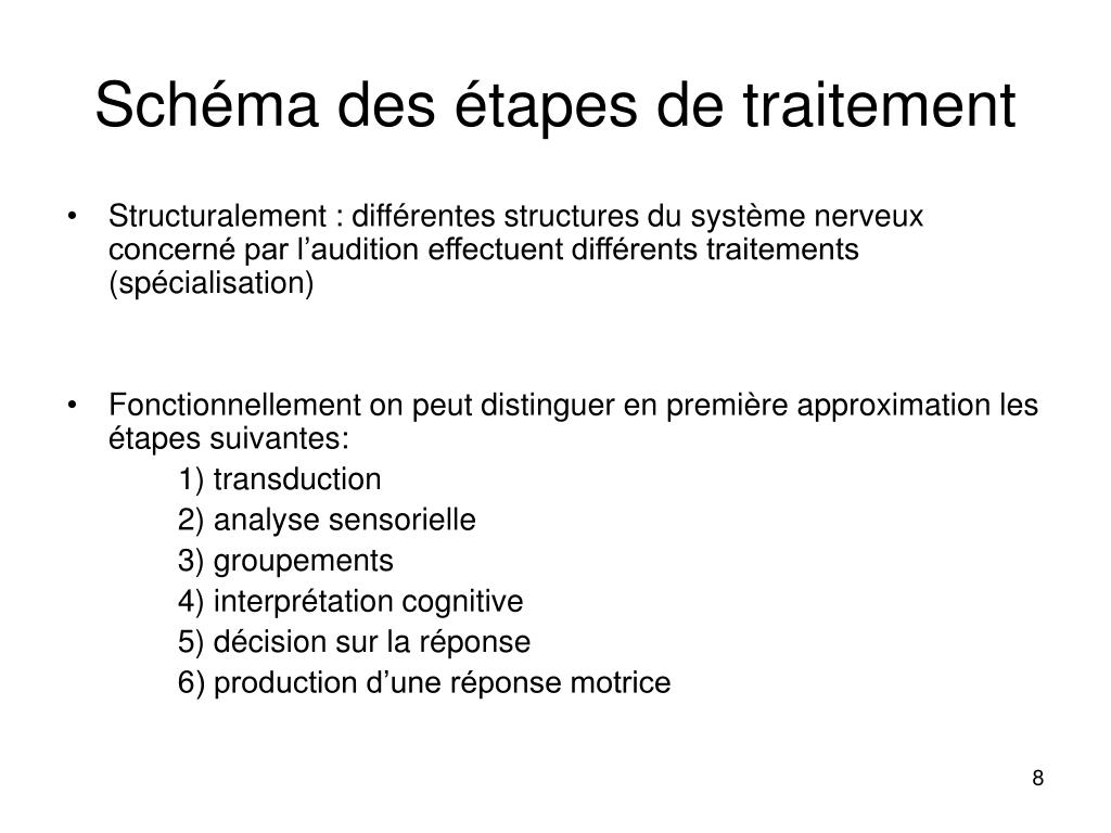 Schéma des étapes de traitement
