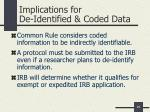 implications for de identified coded data