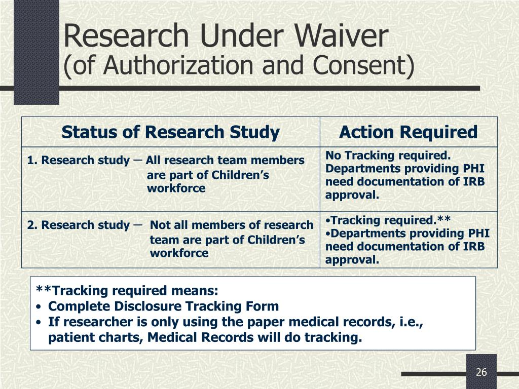 Research Under Waiver