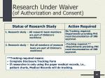 research under waiver of authorization and consent