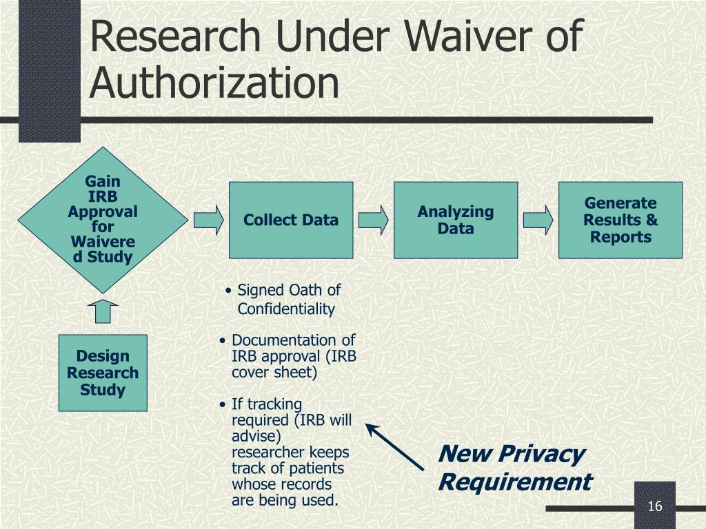 Research Under Waiver of Authorization