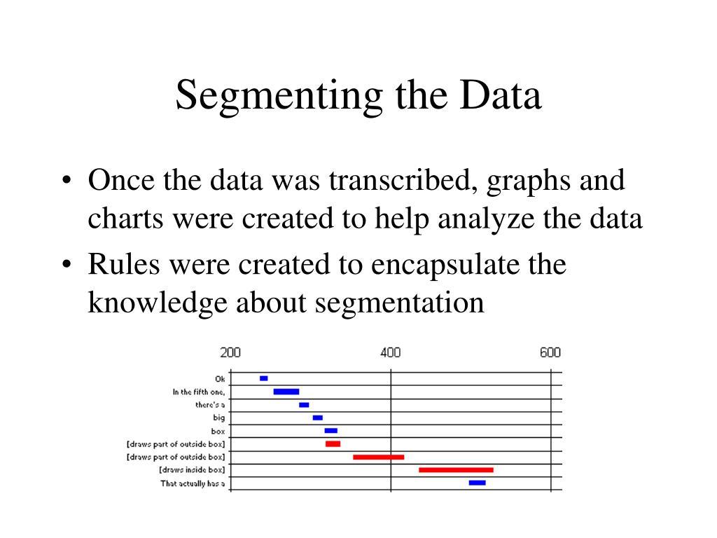 Segmenting the Data