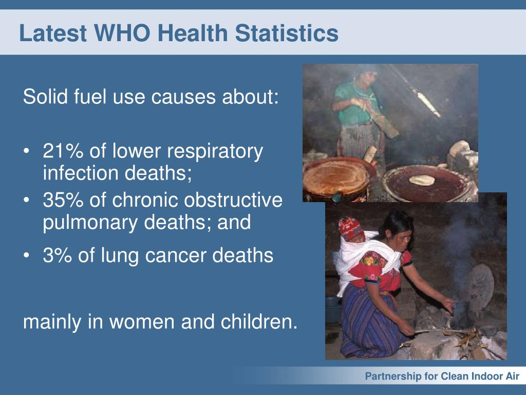 Latest WHO Health Statistics