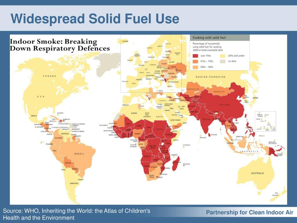 Widespread Solid Fuel Use