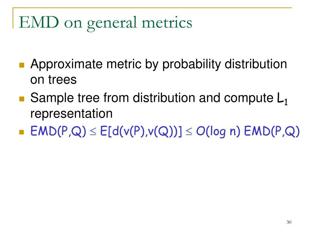 EMD on general metrics