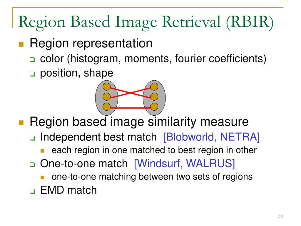 Region Based Image Retrieval (RBIR)