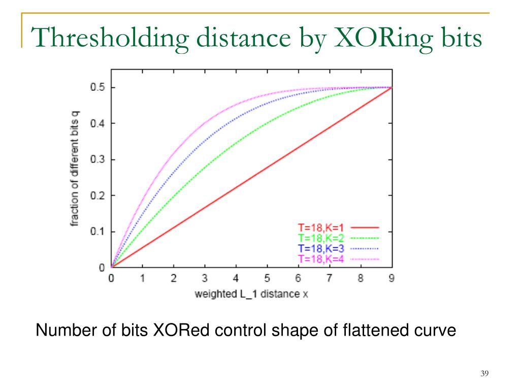 Thresholding distance by XORing bits