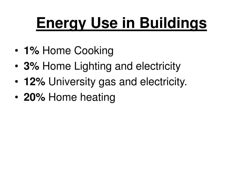 Energy Use in Buildings
