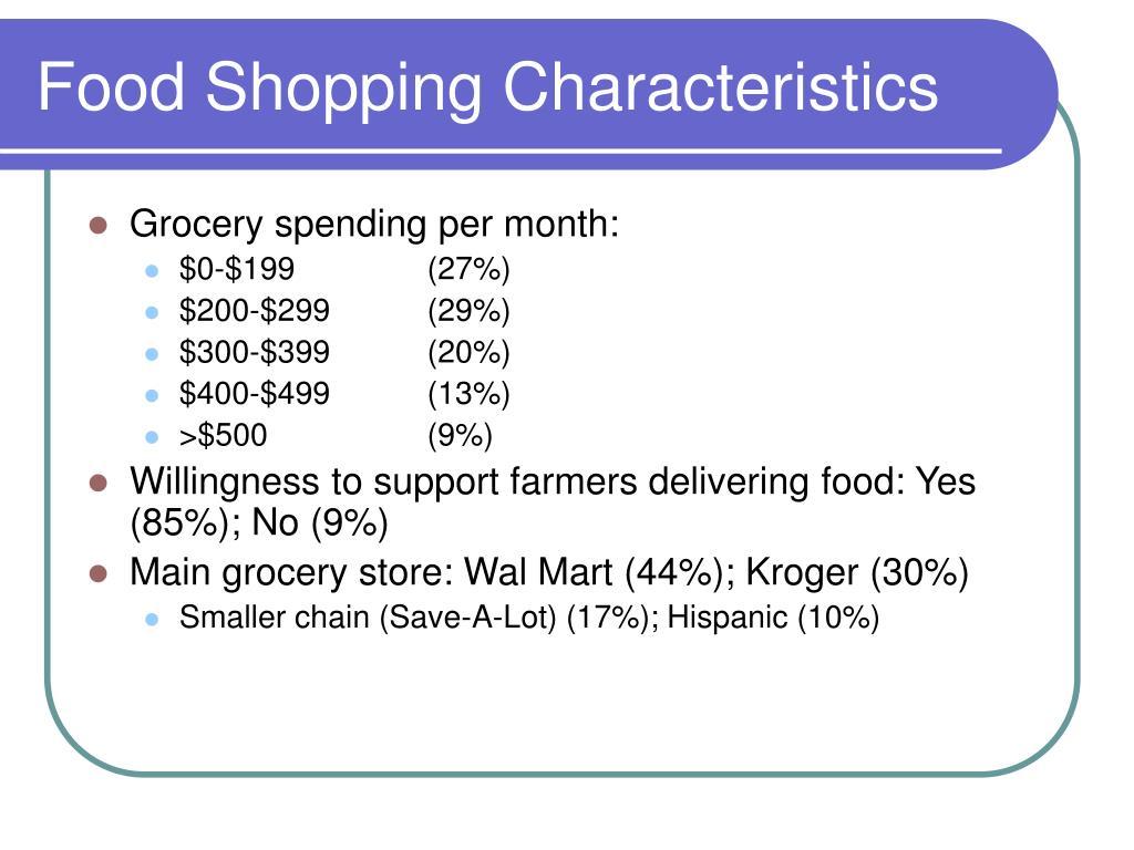 Food Shopping Characteristics