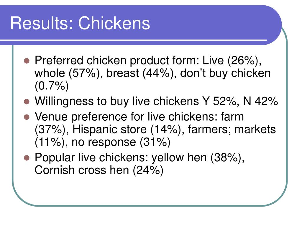 Results: Chickens