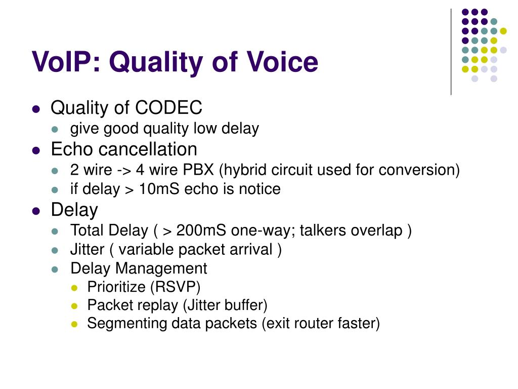 VoIP: Quality of Voice