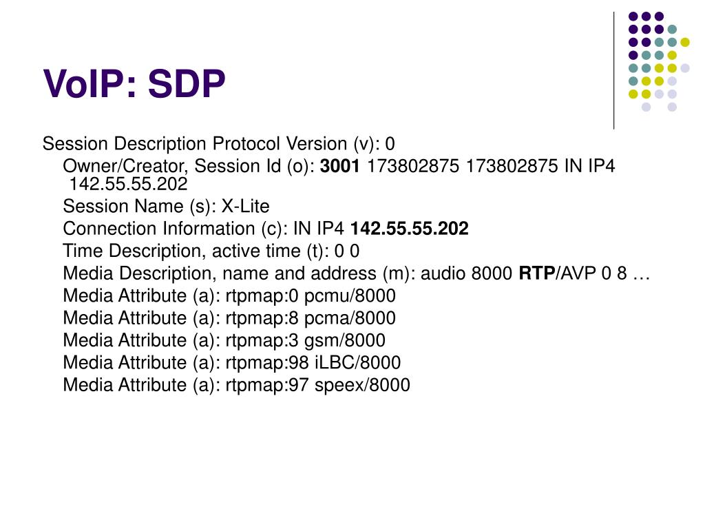 VoIP: SDP