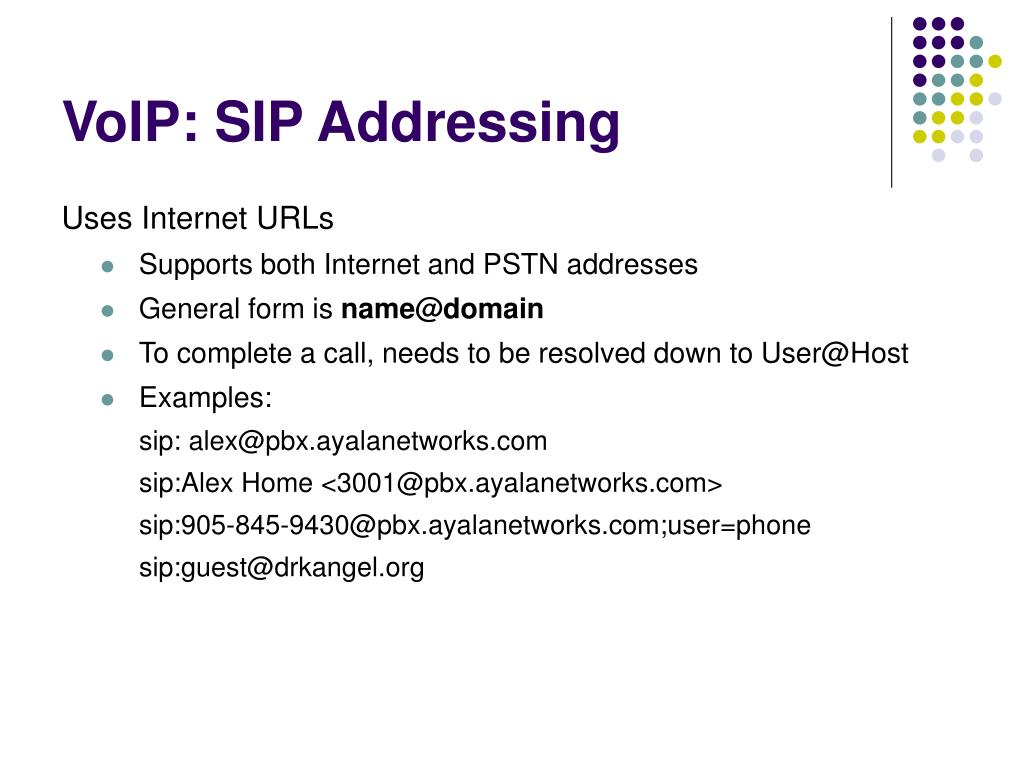 VoIP: SIP Addressing