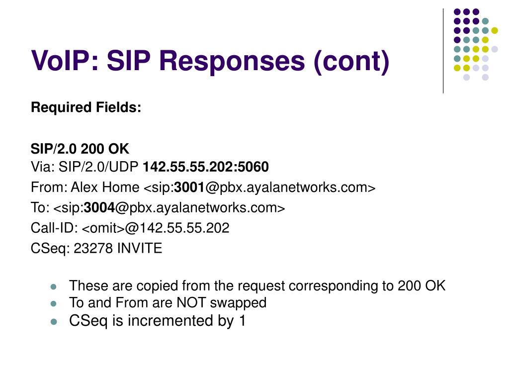 VoIP: SIP Responses (cont)