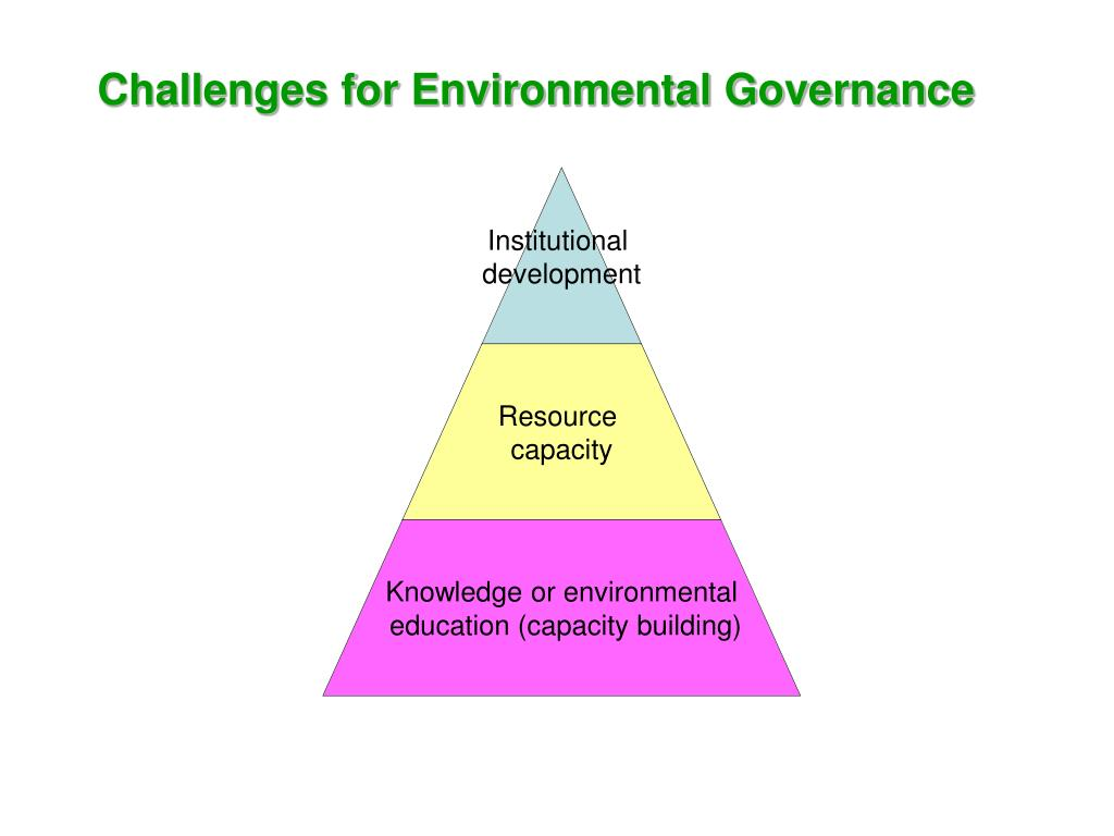 Challenges for Environmental Governance