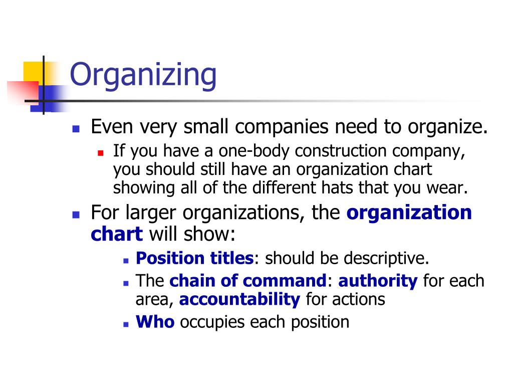 organizing directing and controlling the small On any given day, a typical small business owner or manager will be engaged in some mix of planning, organizing, staffing, directing, and controlling different situations call for different leadership styles.