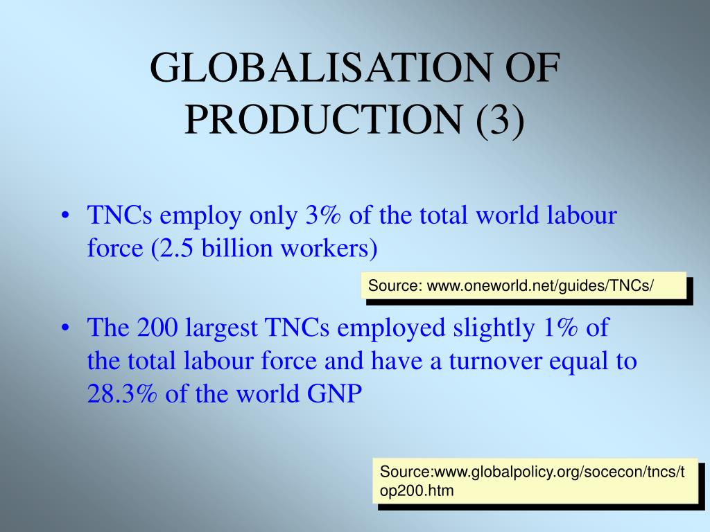 GLOBALISATION OF PRODUCTION (3)