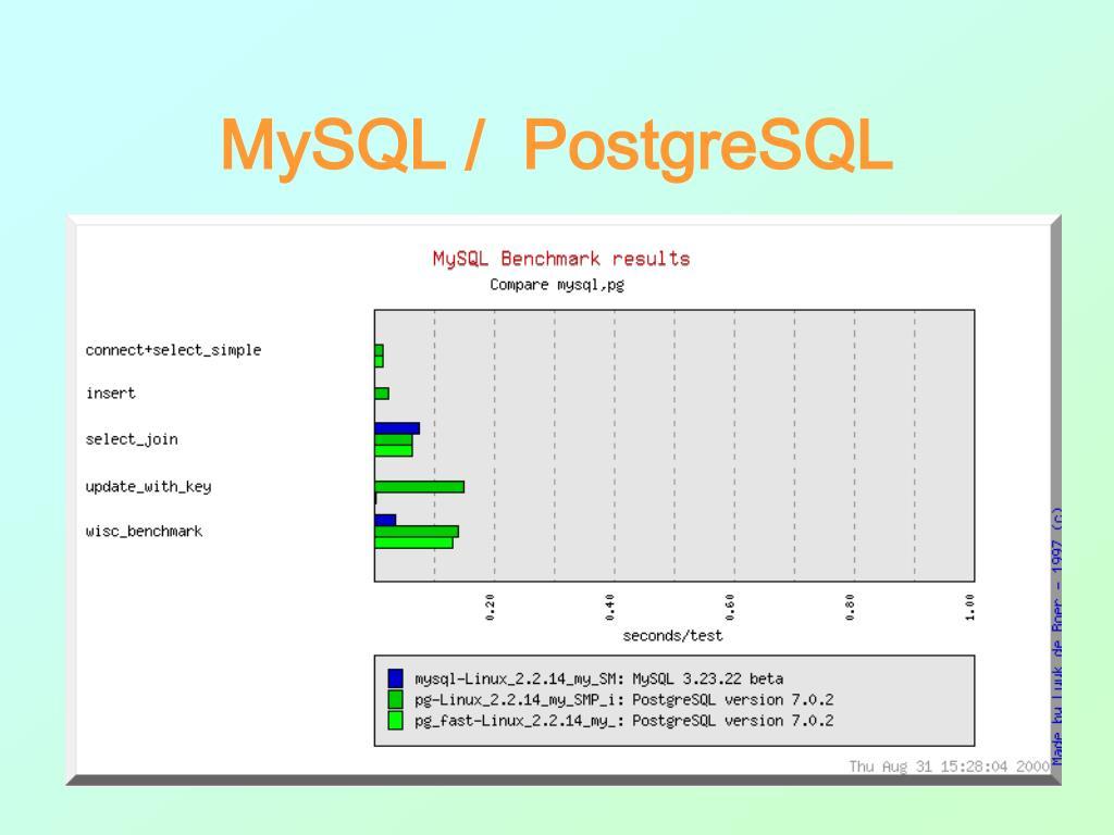 MySQL /  PostgreSQL