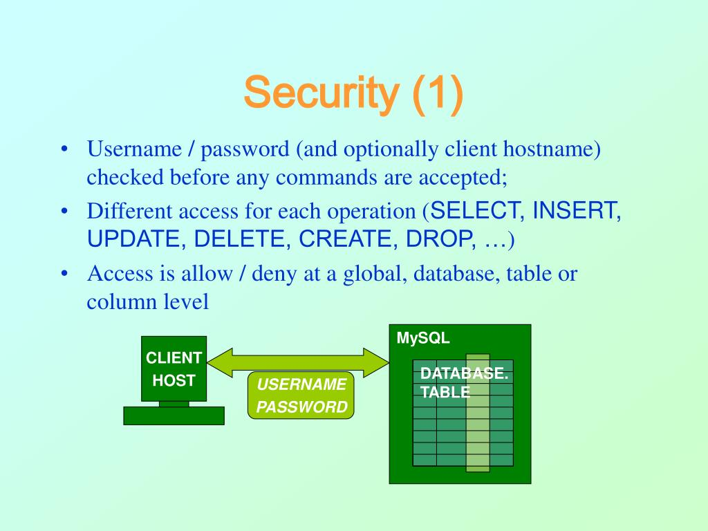 Security (1)