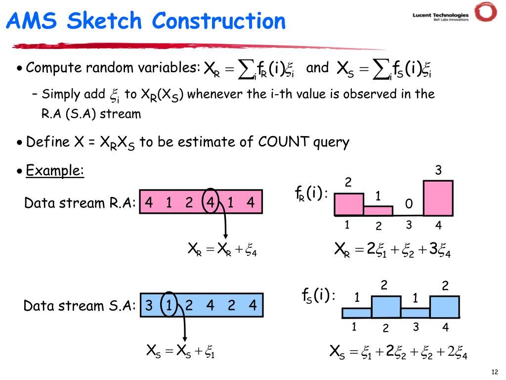 AMS Sketch Construction