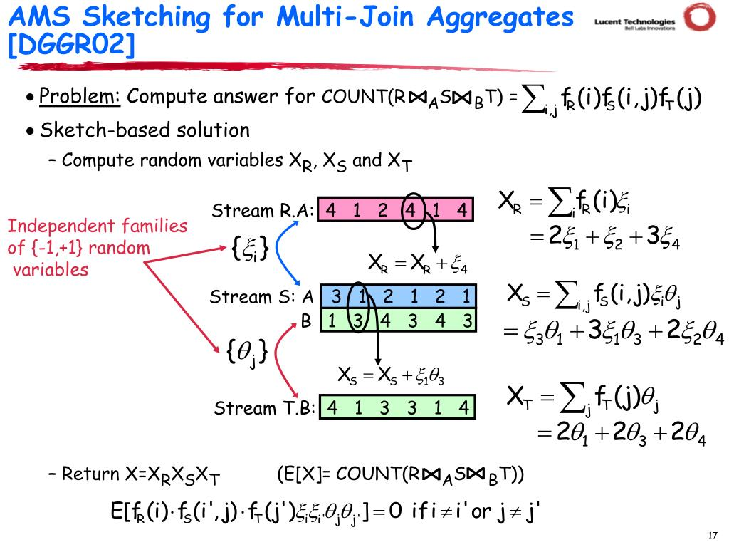 AMS Sketching for Multi-Join Aggregates [DGGR02]