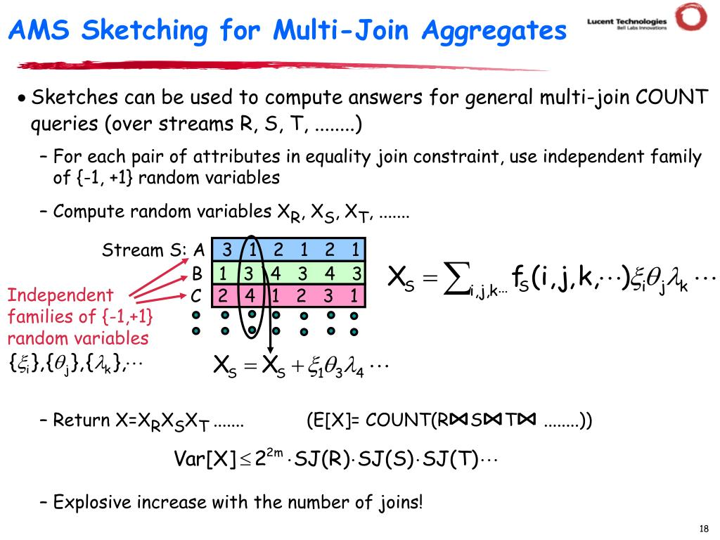 AMS Sketching for Multi-Join Aggregates