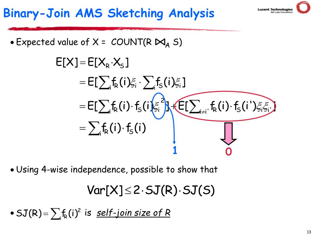 Binary-Join AMS Sketching Analysis
