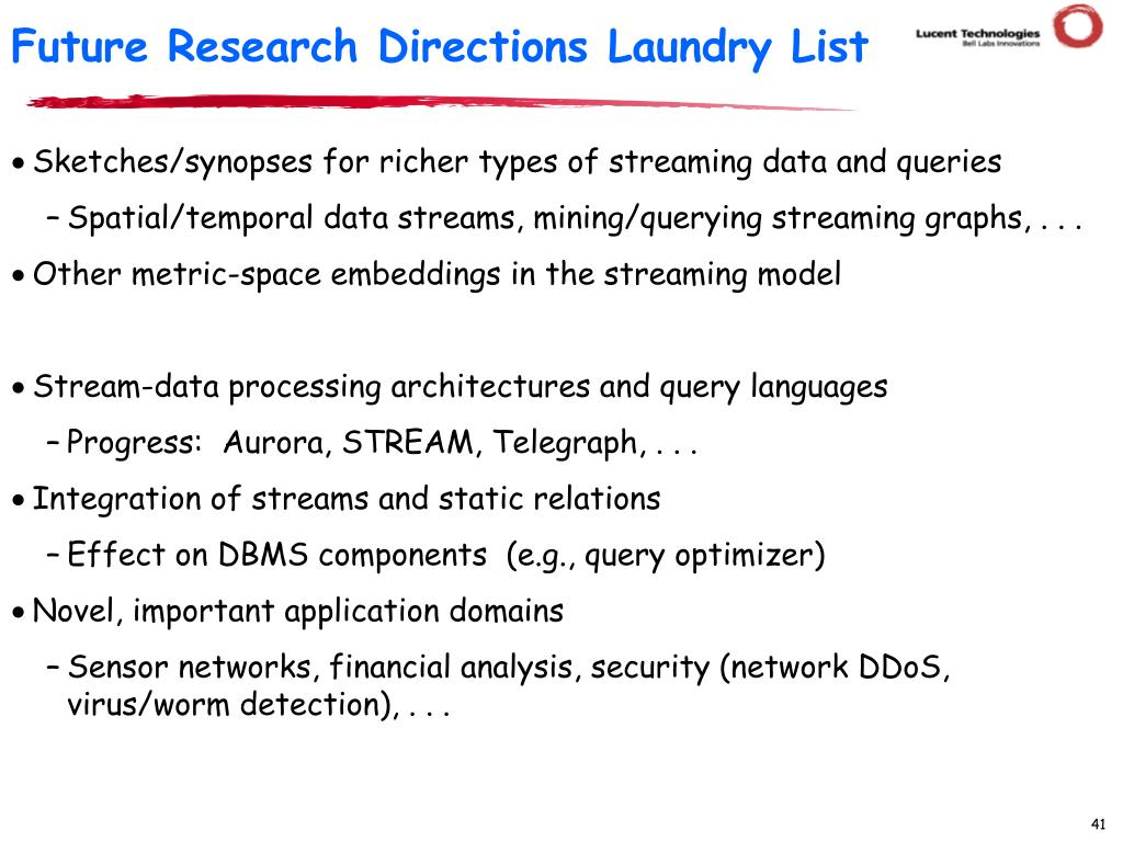 Future Research Directions Laundry List