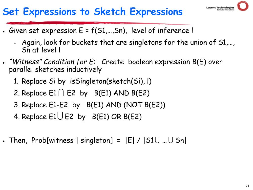 Set Expressions to Sketch Expressions