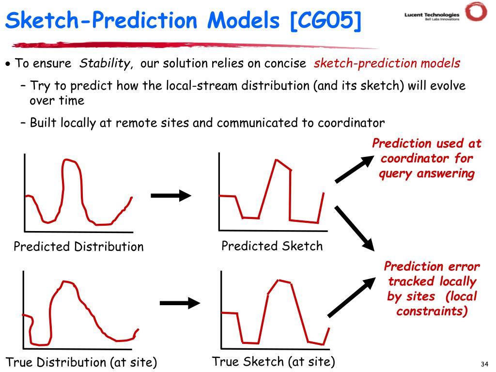 Sketch-Prediction Models [CG05]