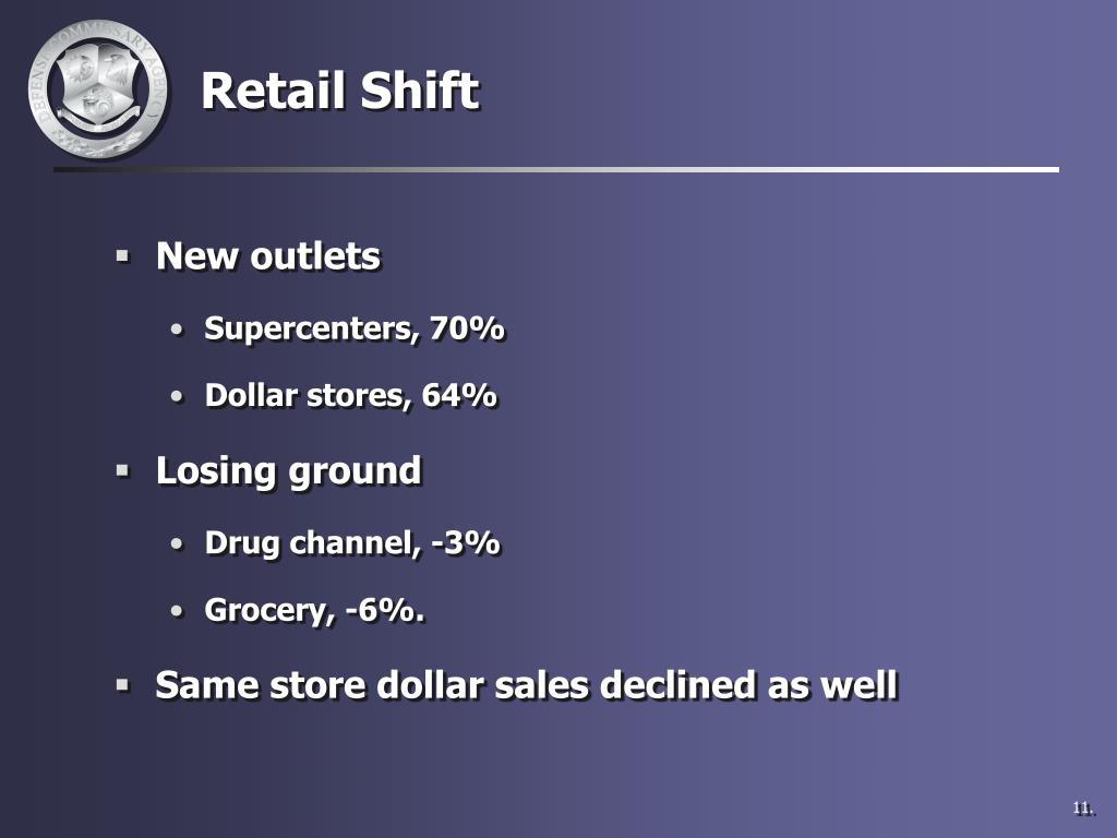 Retail Shift