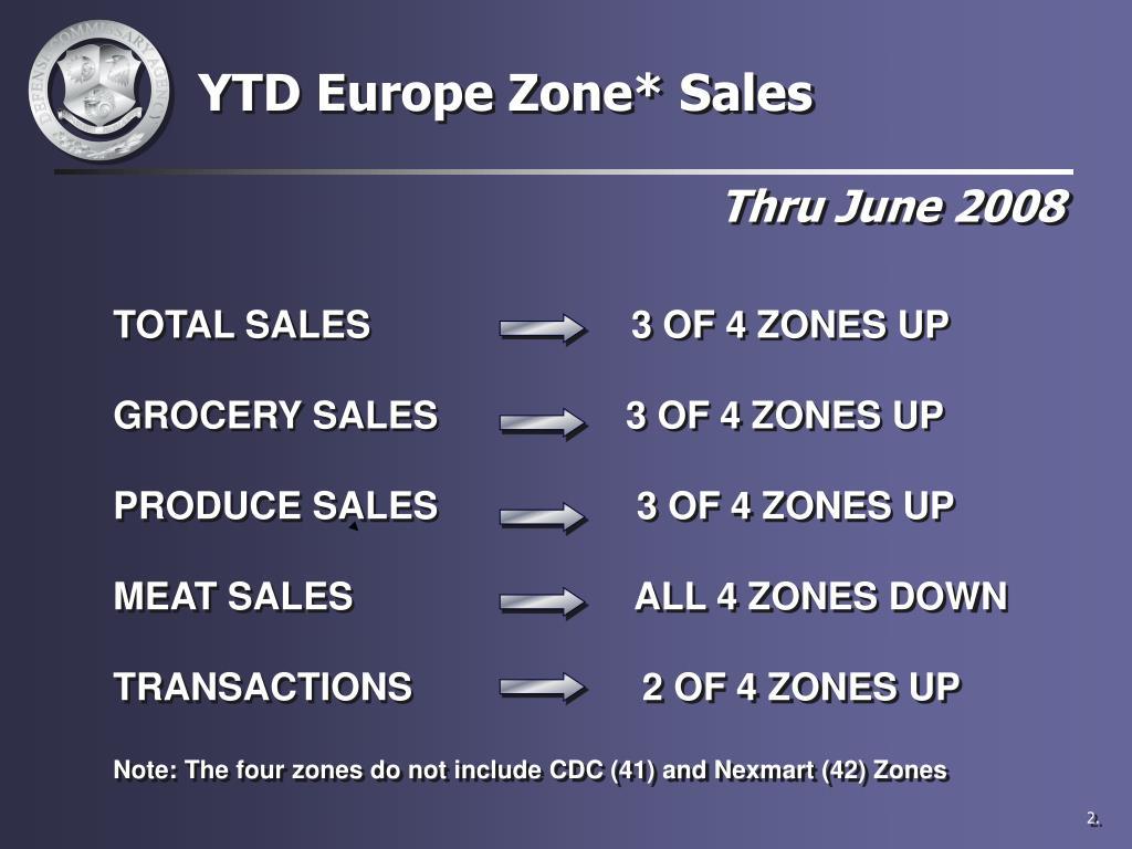 YTD Europe Zone* Sales