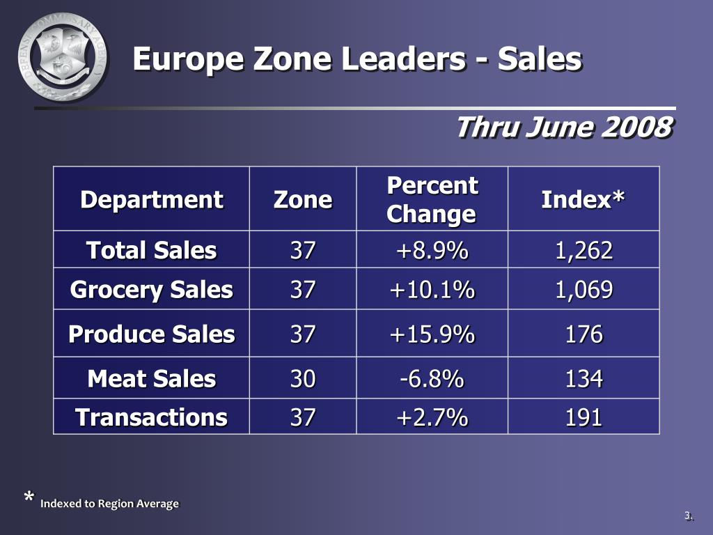 Europe Zone Leaders - Sales