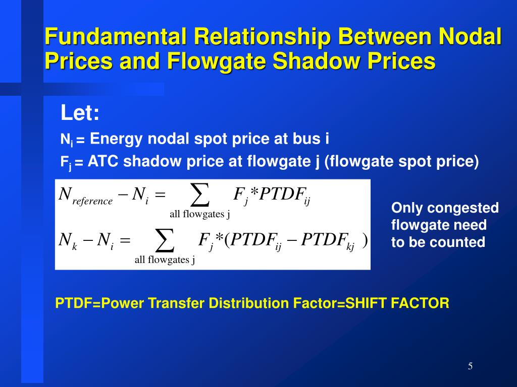 Fundamental Relationship Between Nodal Prices and Flowgate Shadow Prices