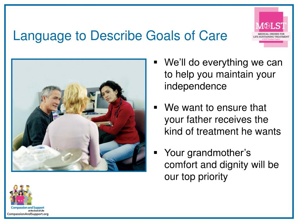 Language to Describe Goals of Care