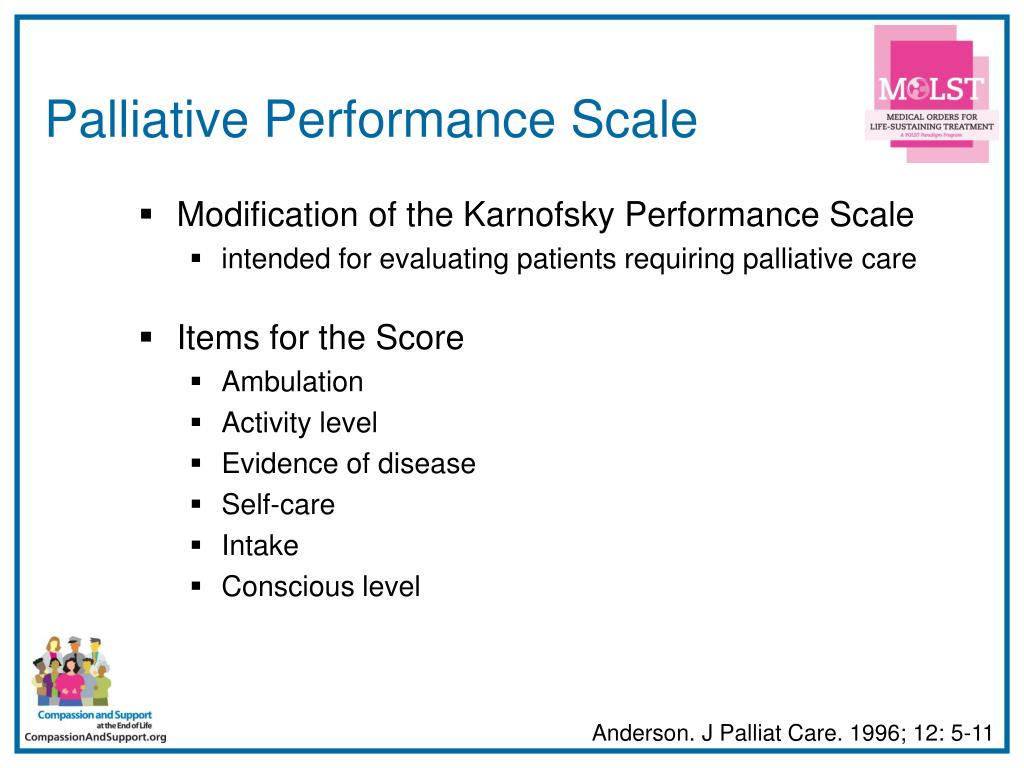 Palliative Performance Scale