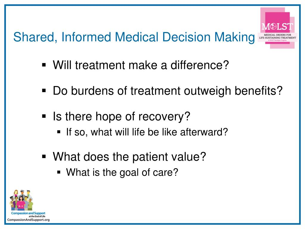 Shared, Informed Medical Decision Making