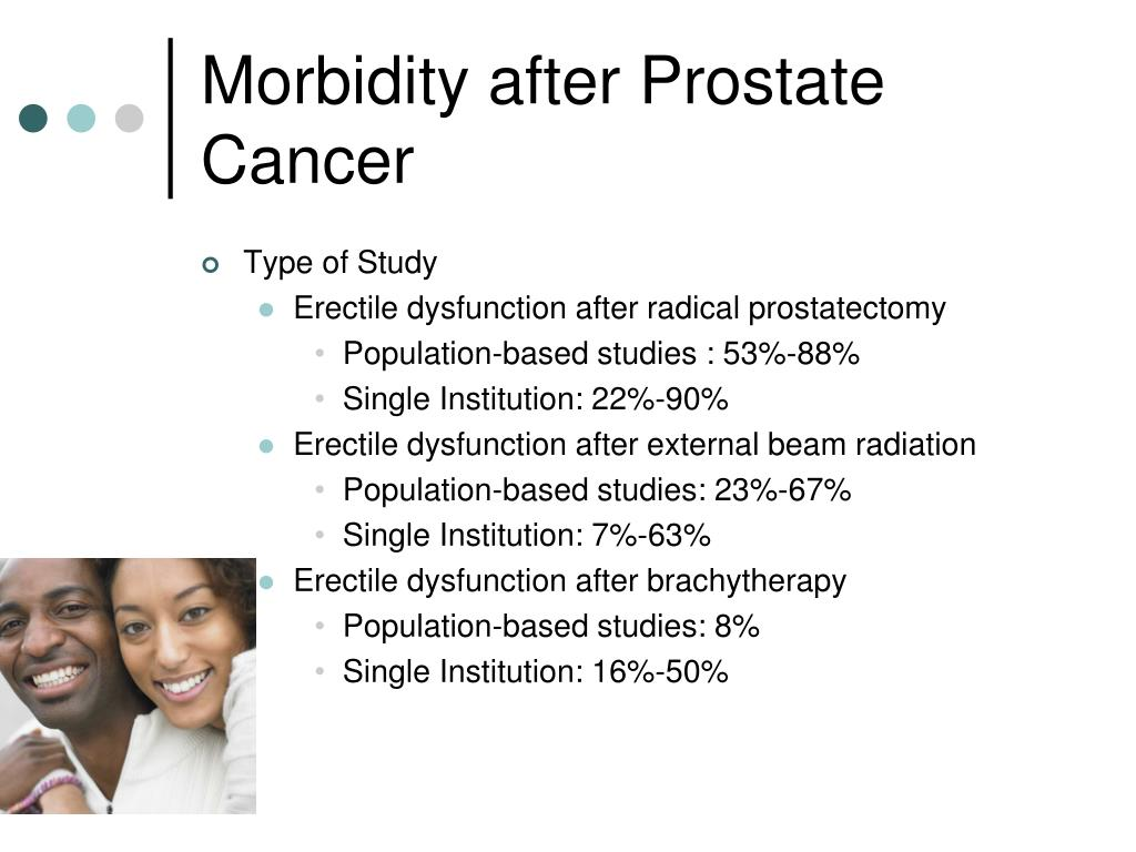 Morbidity after Prostate Cancer