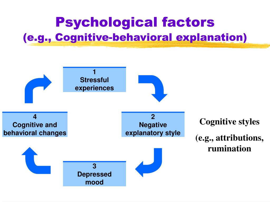 psychological factors trigger aggressive behavior There is a great concern about the incidence of violent behavior among children and adolescents these factors include: previous aggressive or violent behavior.