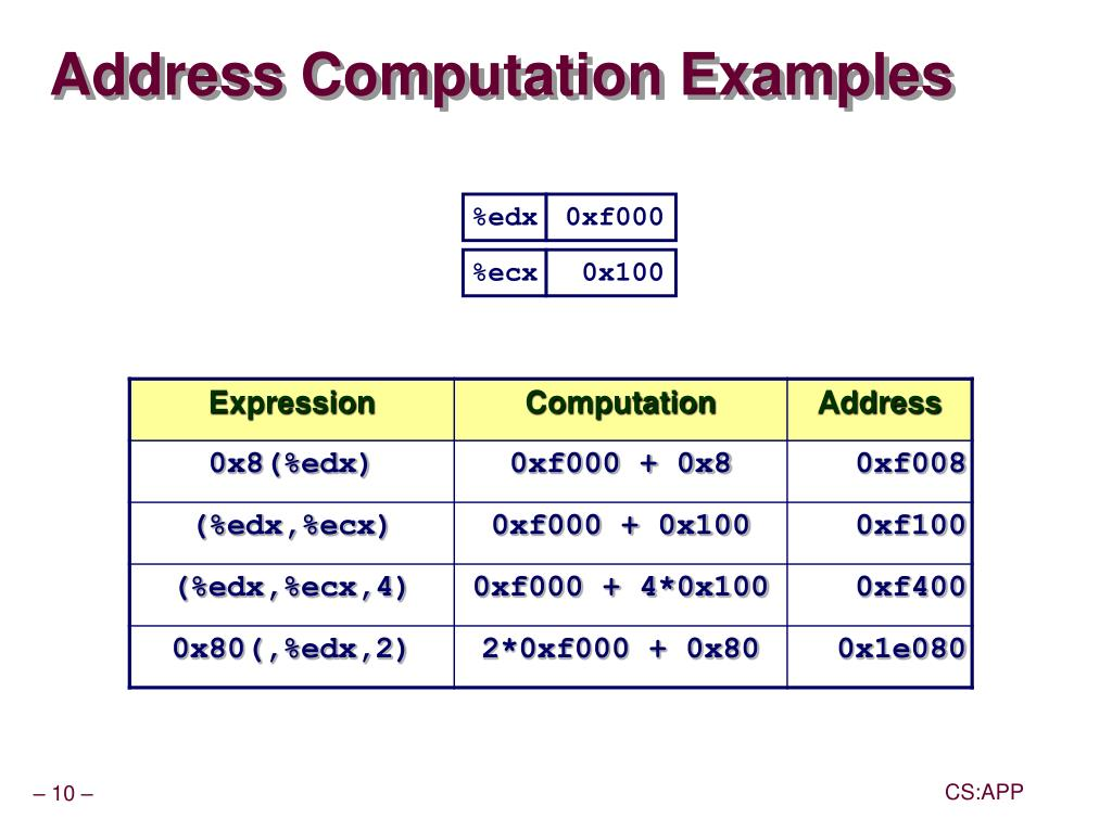 Address Computation Examples