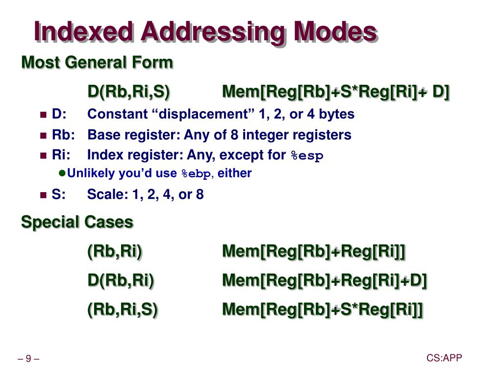 Indexed Addressing Modes