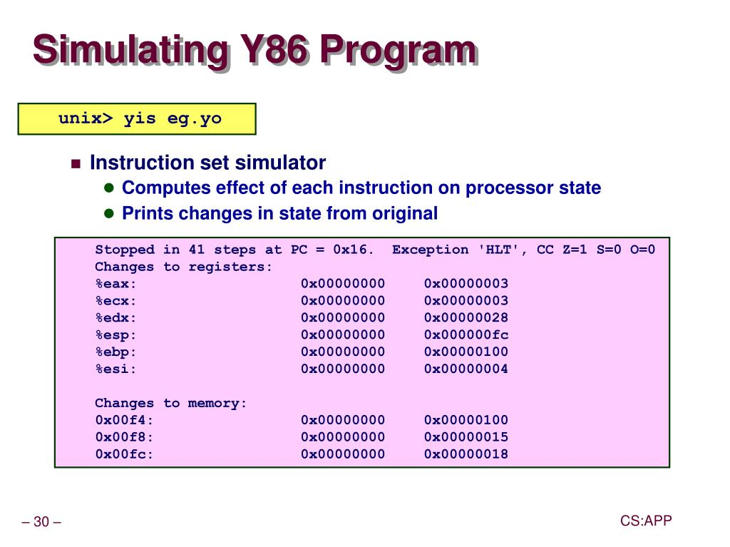 Simulating Y86 Program