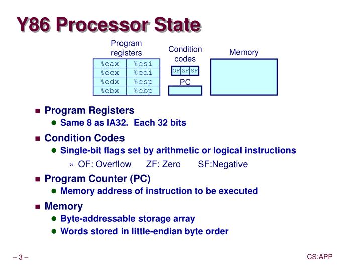 Y86 processor state