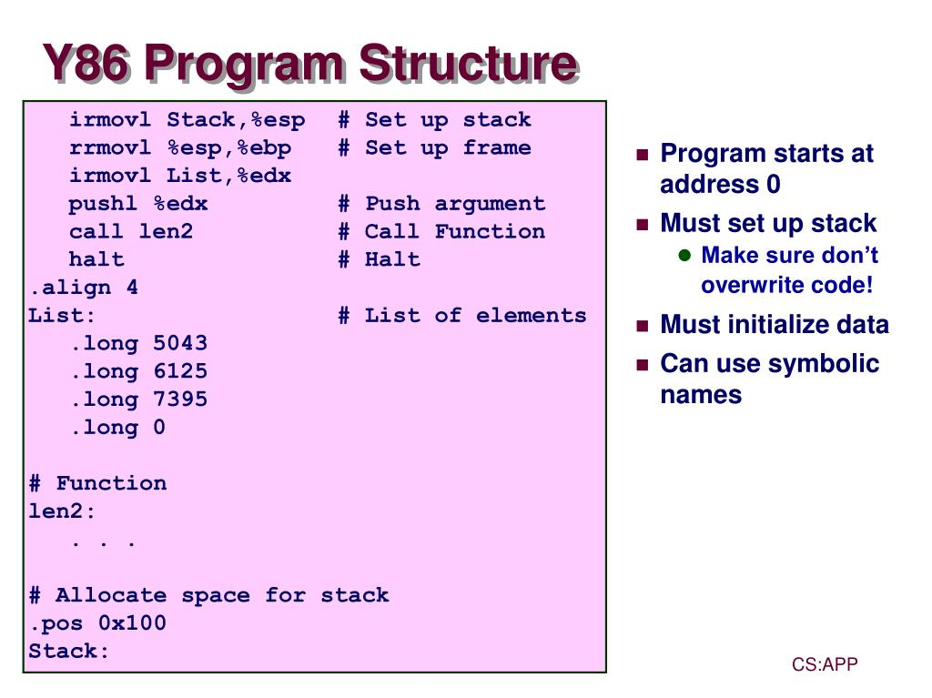 Y86 Program Structure