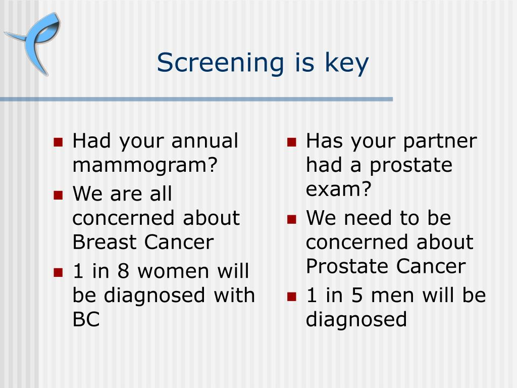 Had your annual mammogram?